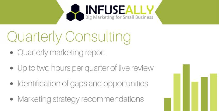 Quarterly Marketing Consluting
