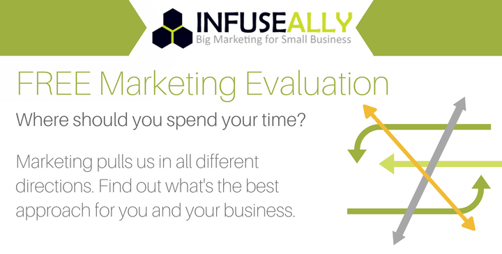 Free marketing evaluation