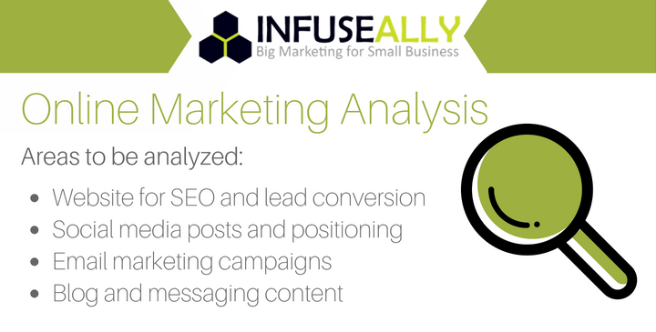 Online Marketing Analysis